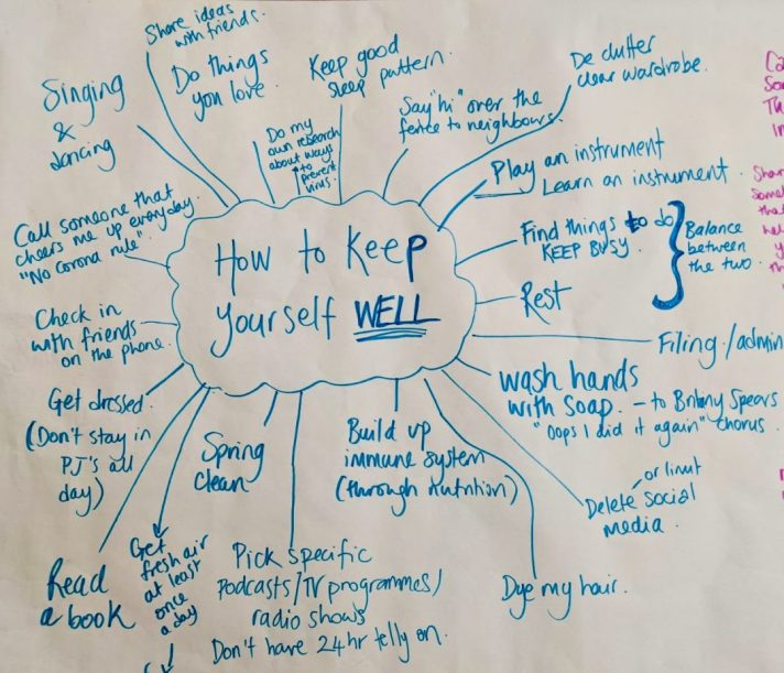 "Handdrawn mindmap with ""How to keep yourself well"" at its centre"